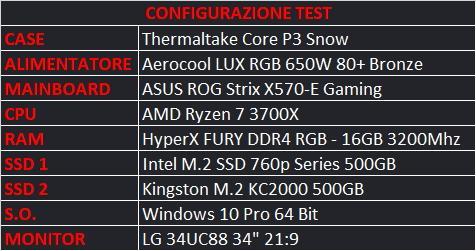 Sapphire Pulse RX 5600 XT configurazione di test
