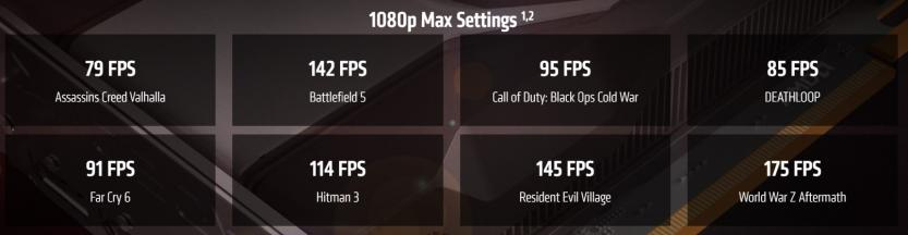 rx6600 performance