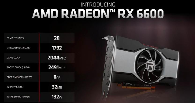 rx6600 specs