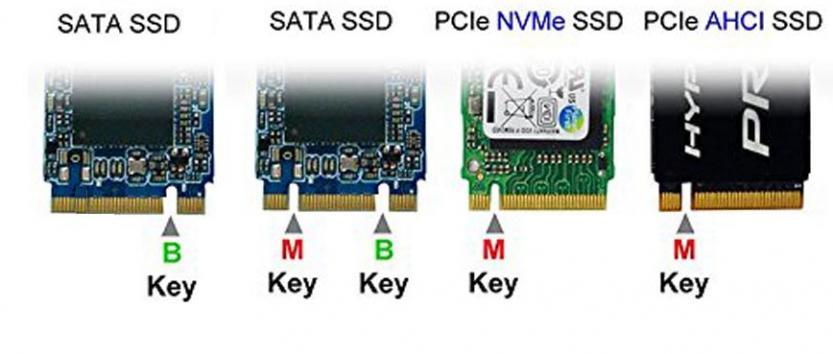 SSD family SATA NVMe AHCI con B key, M+B key e M key