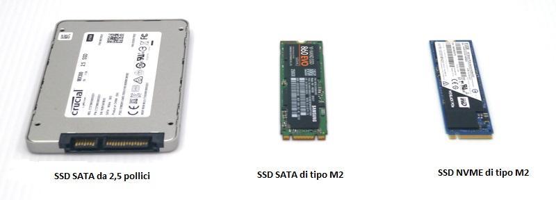Quale SSD Scegliere tra SATA 2.5 pollici, m2 SATA e m2 NVMe