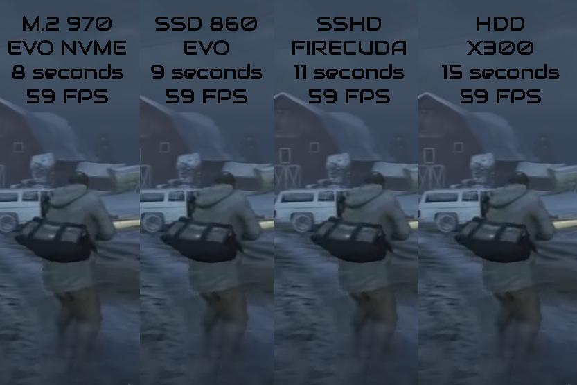 TEST SSD M2 NVME VS SSD VS SHDD VS HD GIOCO GTA V