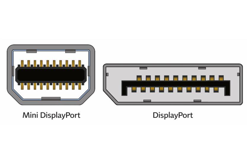 DisplayPort e MINI DisplayPort