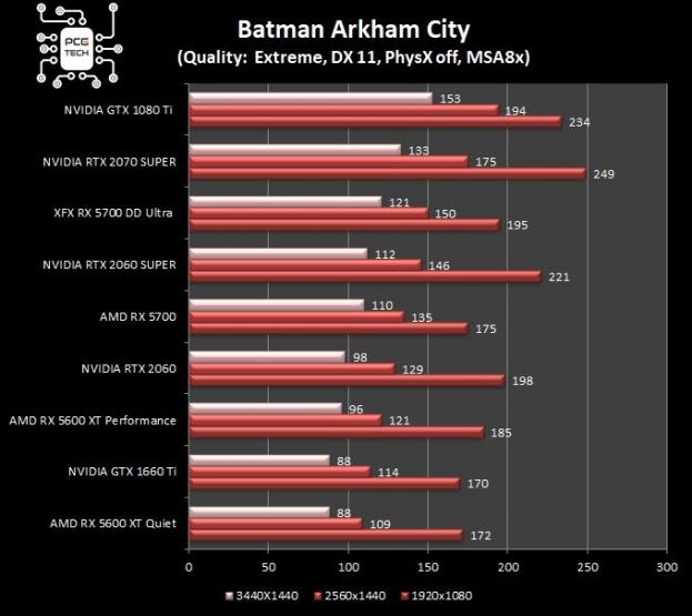 XFX RX 5700 DD ULTRA benchmark batman arkham city